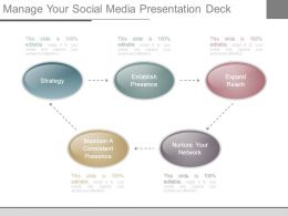 Manage Your Social Media Presentation Deck