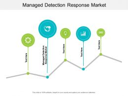 Managed Detection Response Market Ppt Powerpoint Presentation Pictures Templates Cpb