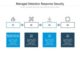 Managed Detection Response Security Ppt Powerpoint Template Model Cpb