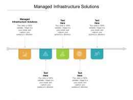 Managed Infrastructure Solutions Ppt Powerpoint Presentation Gallery Picture Cpb