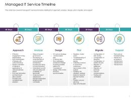 Managed It Service Timeline Approach Ppt Powerpoint Presentation Infographics Slides