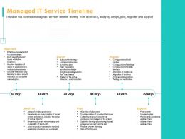 Managed IT Service Timeline Cutover Communications Ppt Powerpoint Presentation Example Introduction