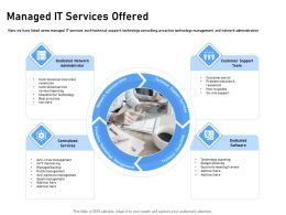 Managed It Services Offered Dedicated Network Administrator Ppt Presentation Ideas