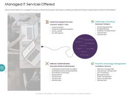 Managed It Services Offered Technology Consulting Ppt Powerpoint Presentation Summary Designs
