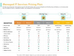 Managed IT Services Pricing Plan Bronze Ppt Powerpoint Presentation Visual Aids