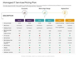 Managed It Services Pricing Plan Economic Ppt Powerpoint Presentation Deck