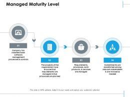 Managed Maturity Level Ppt Summary Background Designs