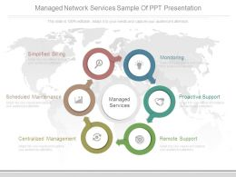 Managed Network Services Sample Of Ppt Presentation