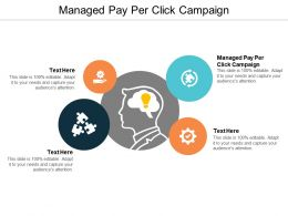 Managed Pay Per Click Campaign Ppt Powerpoint Presentation Show Example Introduction Cpb