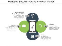 Managed Security Service Provider Market Ppt Powerpoint Presentation Portfolio Visuals Cpb