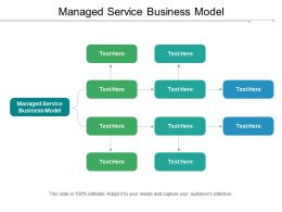 Managed Service Business Model Ppt Powerpoint Presentation Pictures Graphics Design Cpb