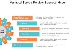 Managed Service Provider Business Model Ppt Powerpoint Presentation Icon Slides Cpb