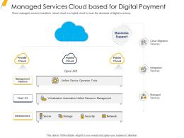 Managed Services Cloud Based For Digital Payment Ppt File Themes