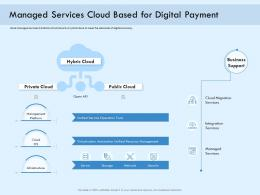 Managed Services Cloud Based For Digital Payment Ppt Formats