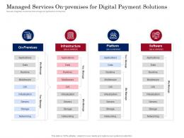 Managed Services On Premises For Digital Payment Solutions Digital Payment Business Solution Ppt Ideas