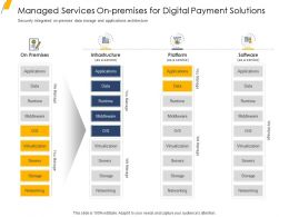 Managed Services On Premises For Digital Payment Solutions Ppt Layout