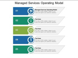 Managed Services Operating Model Ppt Powerpoint Presentation Pictures Structure Cpb