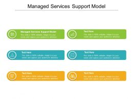 Managed Services Support Model Ppt Powerpoint Presentation Icon Sample Cpb
