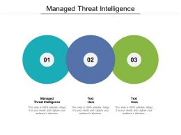 Managed Threat Intelligence Ppt Powerpoint Presentation Model Inspiration Cpb