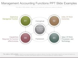 Management Accounting Functions Ppt Slide Examples