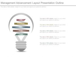 Management Advancement Layout Presentation Outline