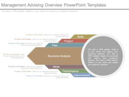 Management Advising Overview Powerpoint Templates