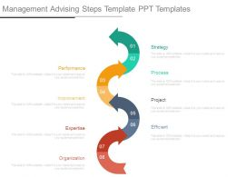 Management Advising Steps Template Ppt Templates