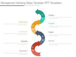 management_advising_steps_template_ppt_templates_Slide01