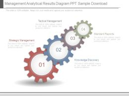 Management Analytical Results Diagram Ppt Sample Download