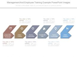 Management And Employee Training Example Powerpoint Images