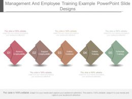 Management And Employee Training Example Powerpoint Slide Designs