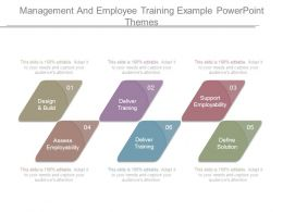Management And Employee Training Example Powerpoint Themes