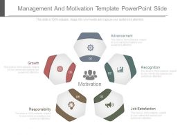 Management And Motivation Template Powerpoint Slide