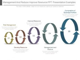 management_and_reduce_improve_resource_ppt_presentation_examples_Slide01