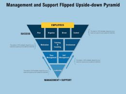 Management And Support Flipped Upside Down Pyramid