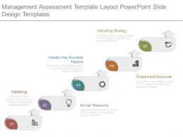 Management Assessment Template Layout Powerpoint Slide Design Templates