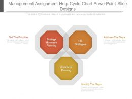 Management Assignment Help Cycle Chart Powerpoint Slide Designs
