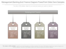 Management Banking And Finance Diagram Powerpoint Slide Deck Samples