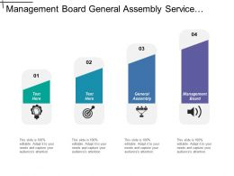 Management Board General Assembly Service Disk Legacy Apps