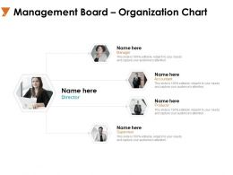 Management Board Organization Chart Communication A730 Ppt Powerpoint Presentation