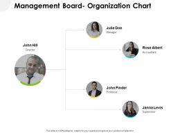 Management Board Organization Chart Ppt Powerpoint Presentation Icon