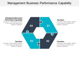 Management Business Performance Capability Ppt Powerpoint Presentation Gallery Slide Portrait Cpb