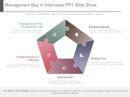 Management Buy In Interviews Ppt Slide Show