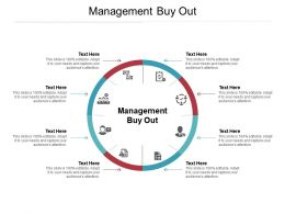 Management Buy Out Ppt Powerpoint Presentation Outline Background Images Cpb