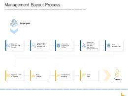 Management Buyout Process Ppt Powerpoint Presentation Layout