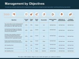Management By Objectives Implementation Ppt File Formats