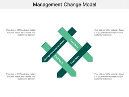 Management Change Model Ppt Powerpoint Presentation Inspiration Skills Cpb