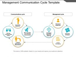 Management Communication Cycle Template Powerpoint Slides