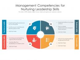 Management Competencies For Nurturing Leadership Skills