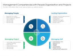 Management Competencies With People Organization And Projects